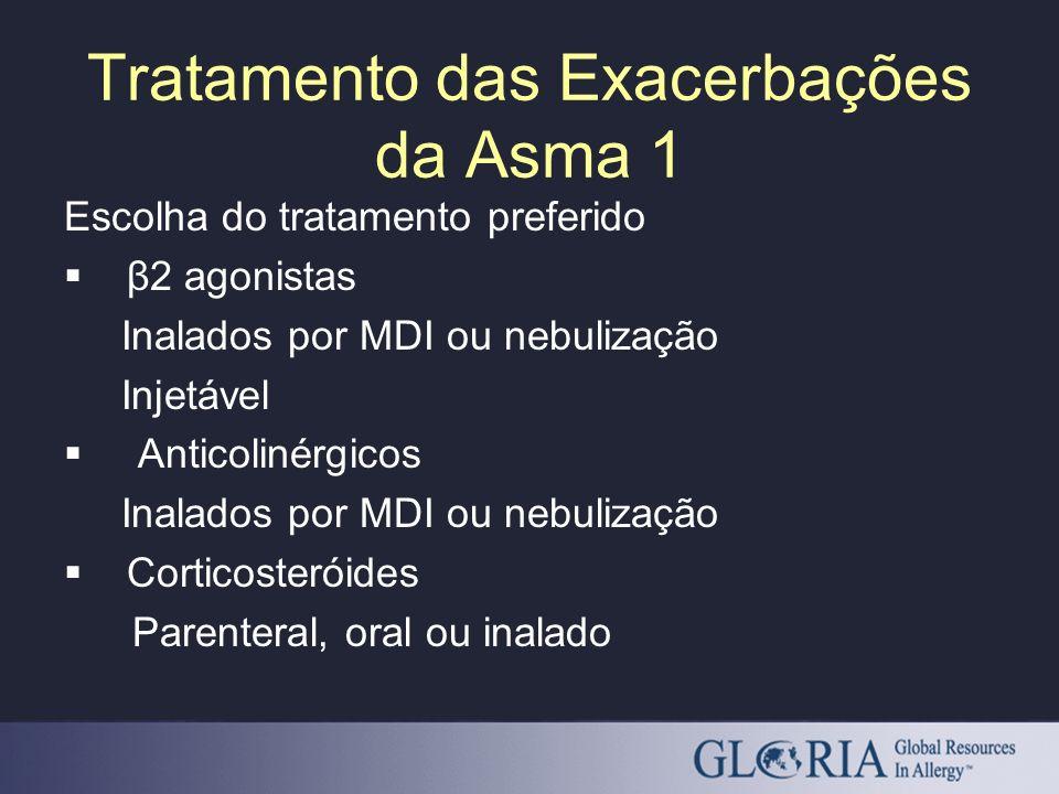 Tratamento das Exacerbações da Asma 1