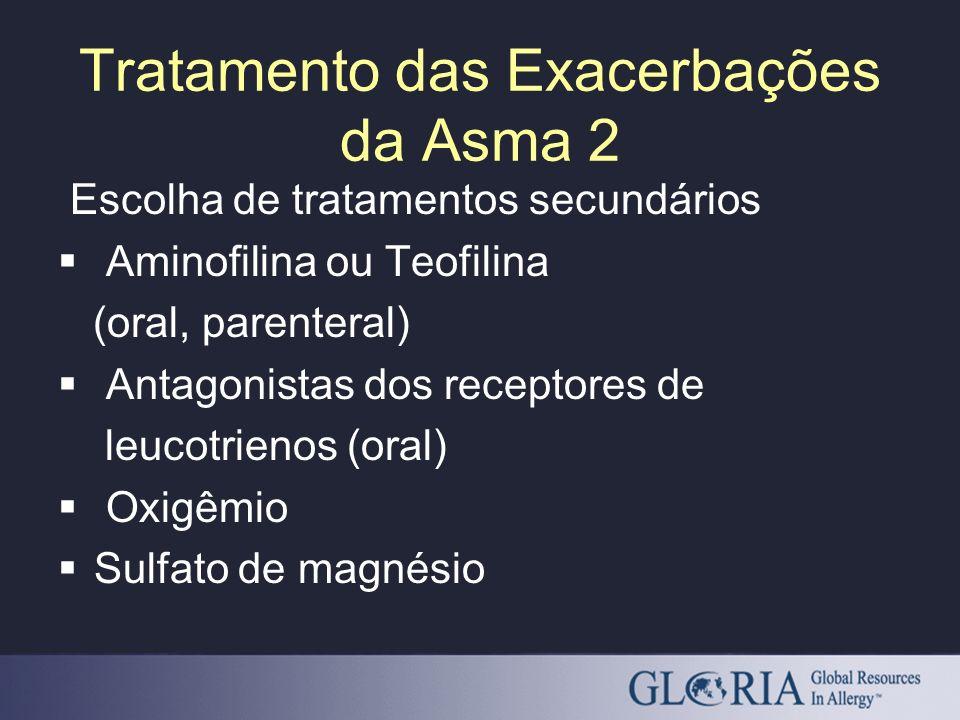 Tratamento das Exacerbações da Asma 2
