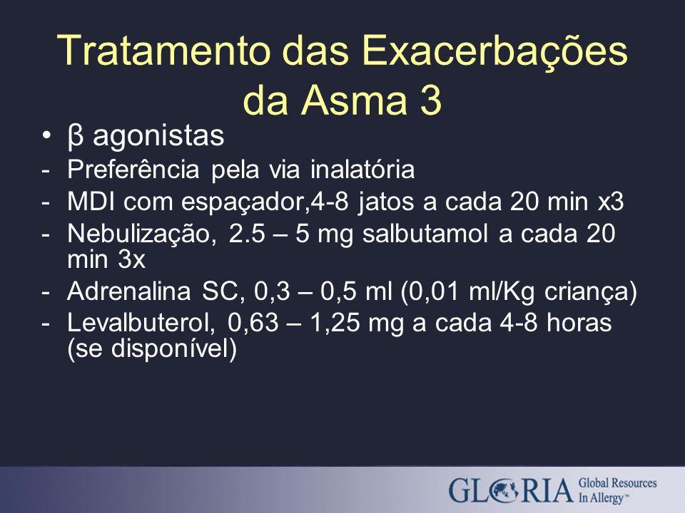 Tratamento das Exacerbações da Asma 3
