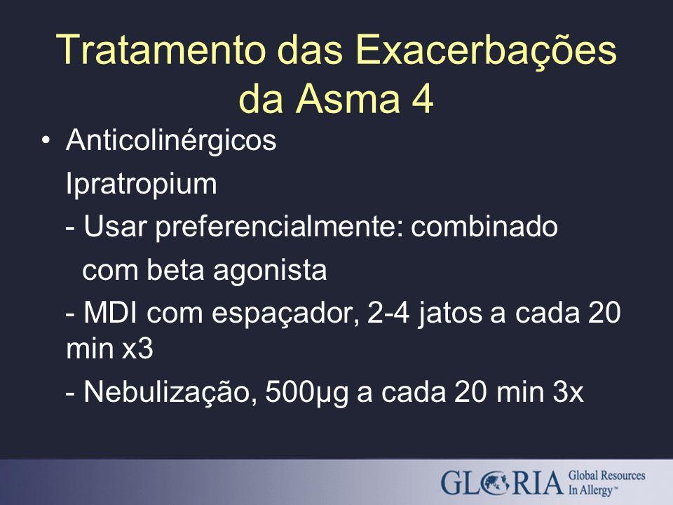 Tratamento das Exacerbações da Asma 4