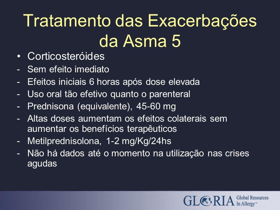 Tratamento das Exacerbações da Asma 5