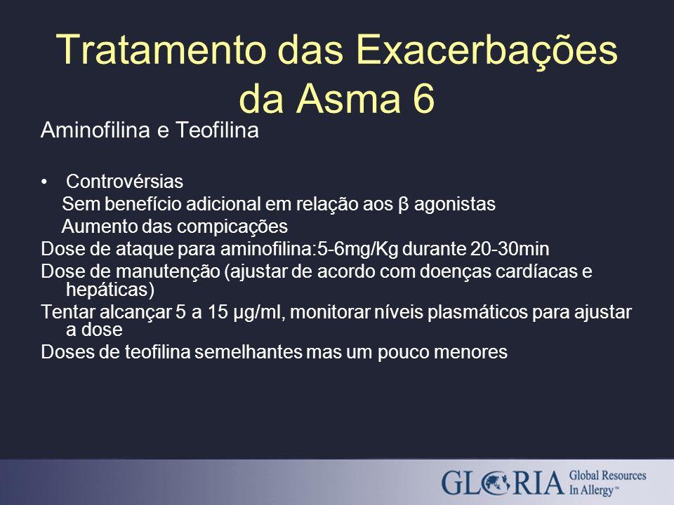 Tratamento das Exacerbações da Asma 6
