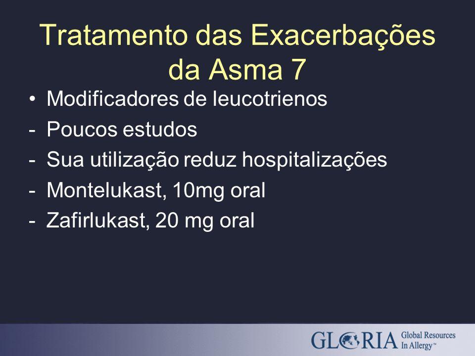 Tratamento das Exacerbações da Asma 7