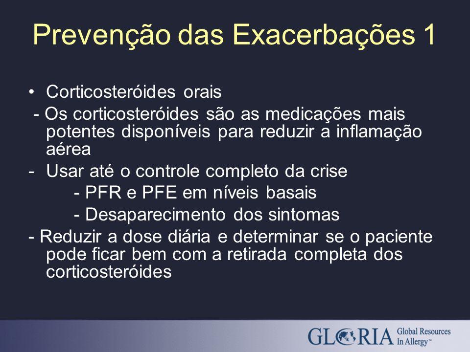 Prevenção das Exacerbações 1