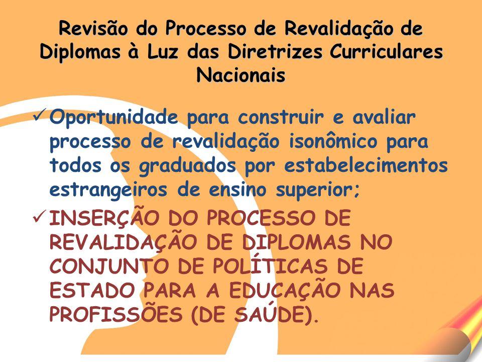 Revisão do Processo de Revalidação de Diplomas à Luz das Diretrizes Curriculares Nacionais