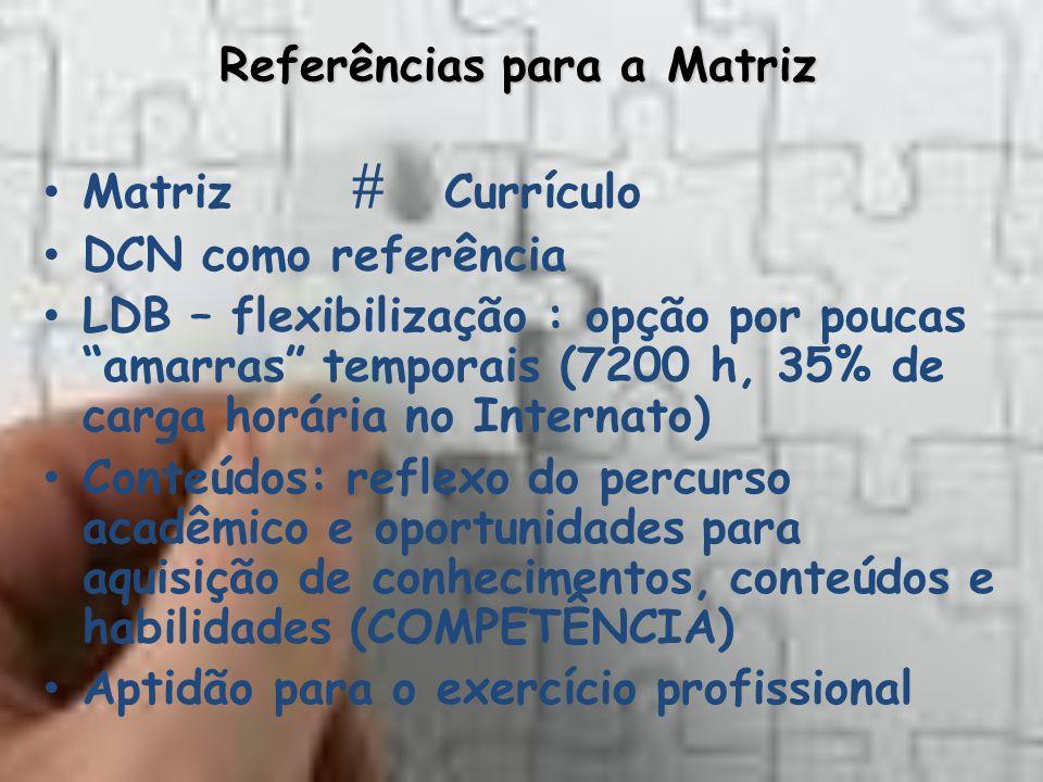Referências para a Matriz
