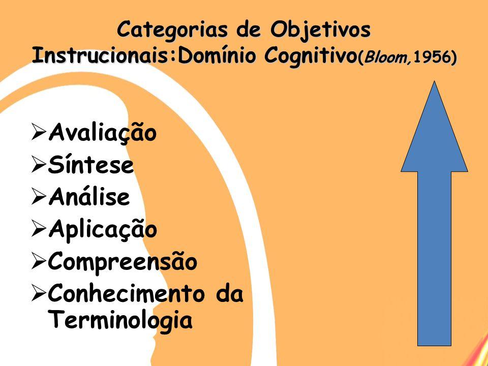 Categorias de Objetivos Instrucionais:Domínio Cognitivo(Bloom,1956)