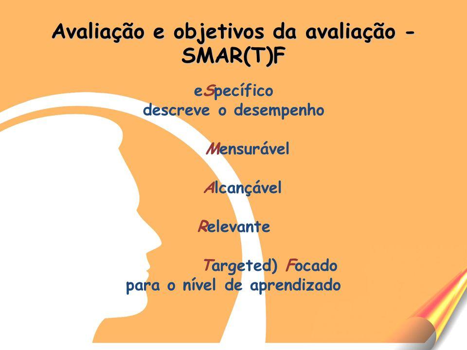 Avaliação e objetivos da avaliação - SMAR(T)F