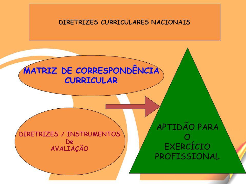 MATRIZ DE CORRESPONDÊNCIA CURRICULAR MATRIZ DE CORRESPONDÊNCIA