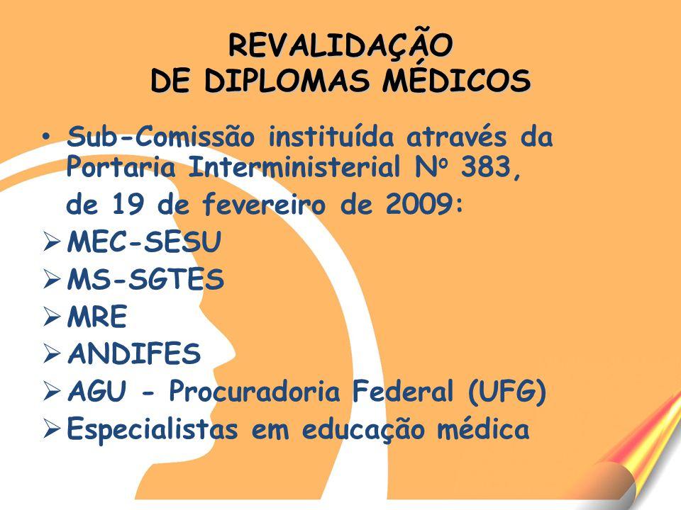 REVALIDAÇÃO DE DIPLOMAS MÉDICOS