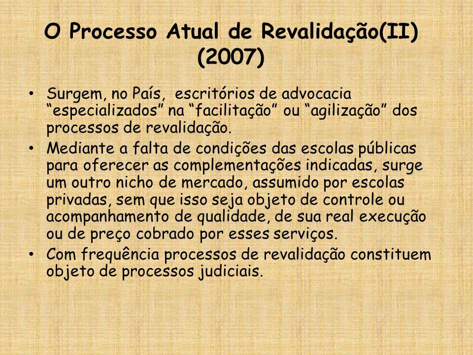 O Processo Atual de Revalidação(II) (2007)