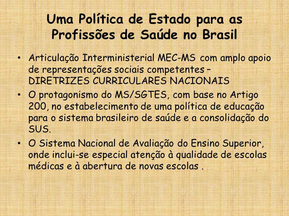 Uma Política de Estado para as Profissões de Saúde no Brasil