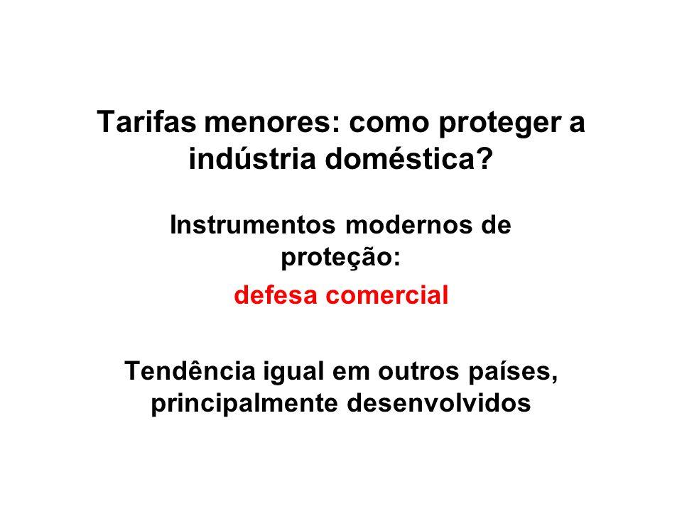 Tarifas menores: como proteger a indústria doméstica