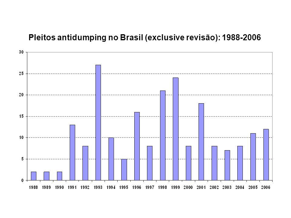 Pleitos antidumping no Brasil (exclusive revisão): 1988-2006