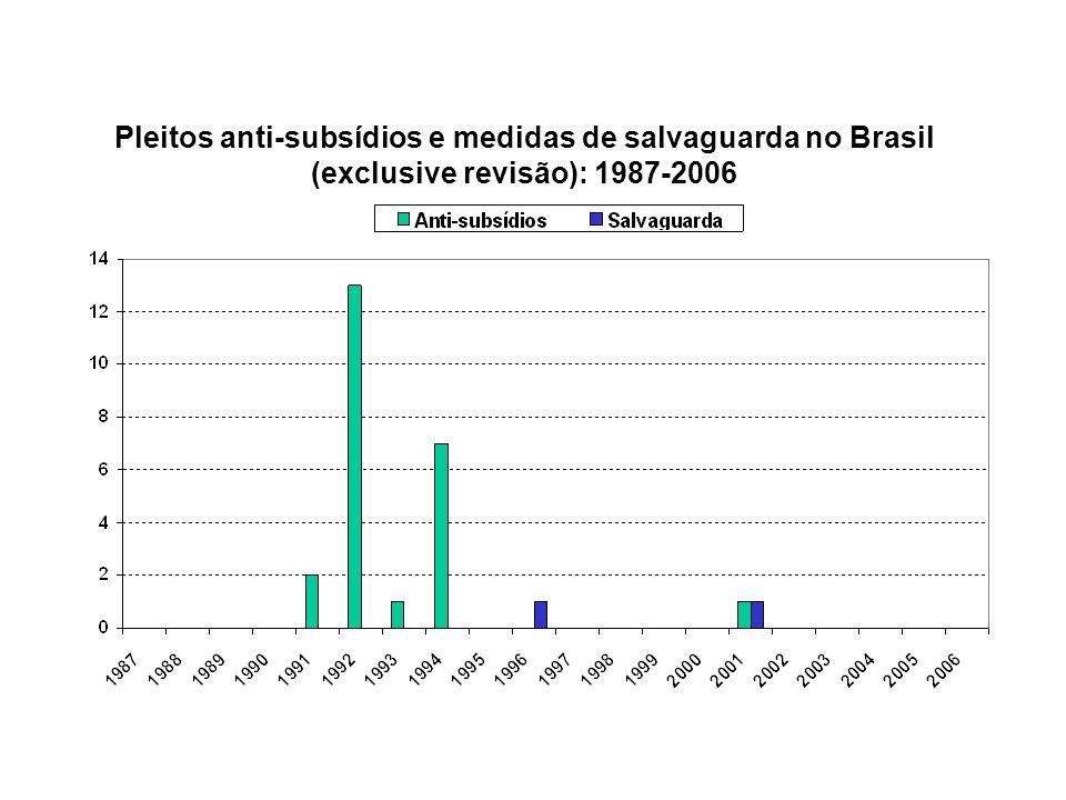 Pleitos anti-subsídios e medidas de salvaguarda no Brasil (exclusive revisão): 1987-2006