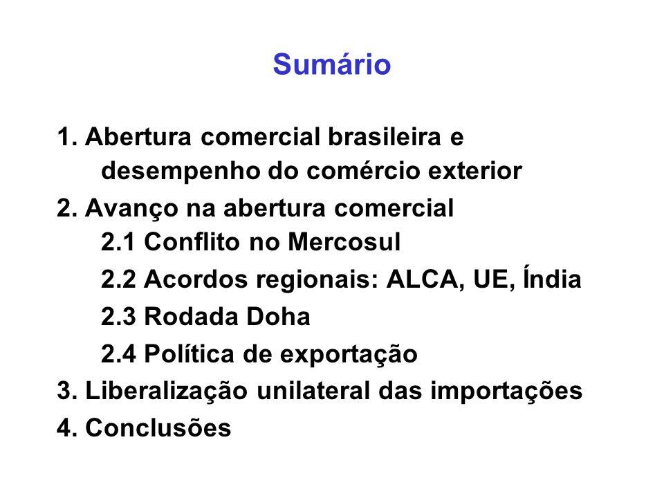 Sumário 1. Abertura comercial brasileira e desempenho do comércio exterior. 2. Avanço na abertura comercial 2.1 Conflito no Mercosul.