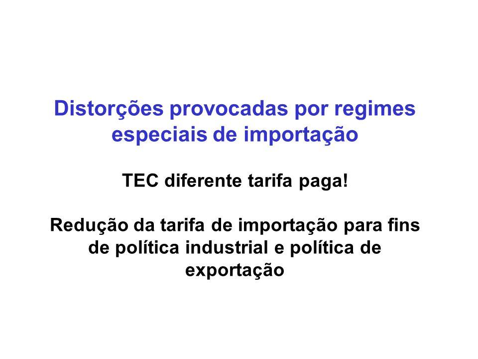 Distorções provocadas por regimes especiais de importação TEC diferente tarifa paga.