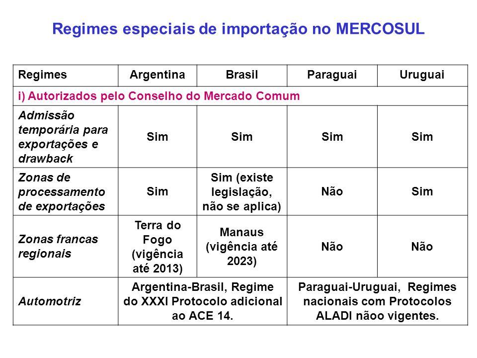 Regimes especiais de importação no MERCOSUL