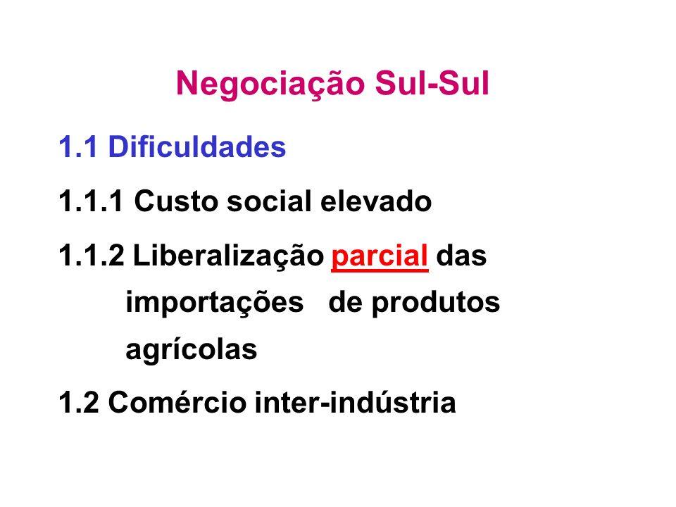 Negociação Sul-Sul 1.1 Dificuldades 1.1.1 Custo social elevado