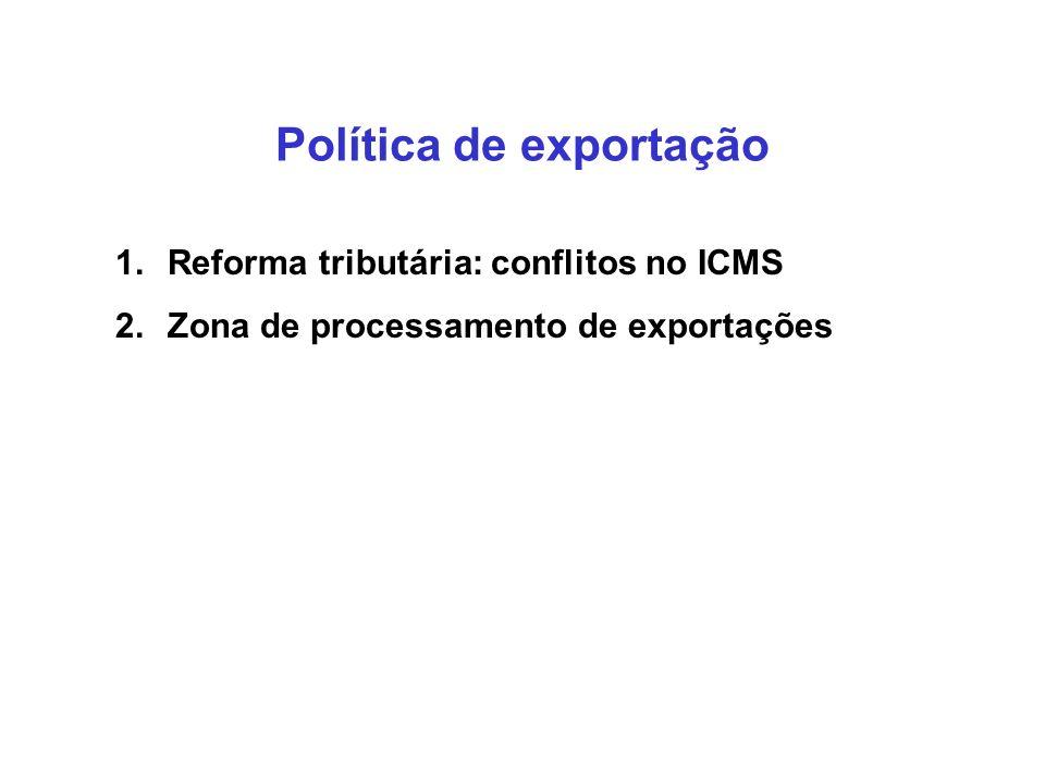 Política de exportação