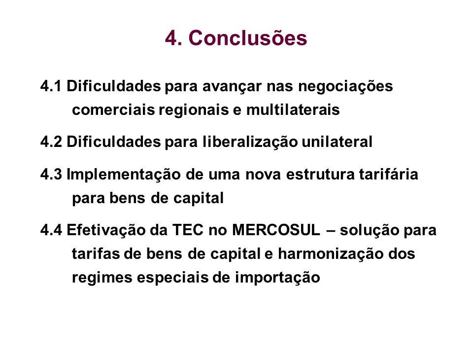 4. Conclusões 4.1 Dificuldades para avançar nas negociações comerciais regionais e multilaterais. 4.2 Dificuldades para liberalização unilateral.