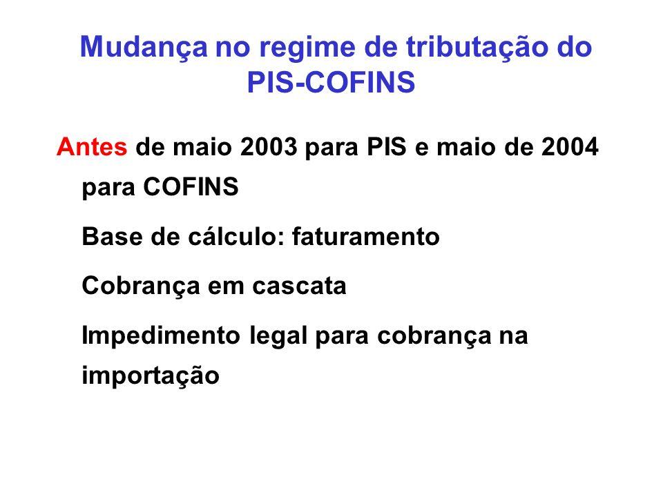 Mudança no regime de tributação do PIS-COFINS