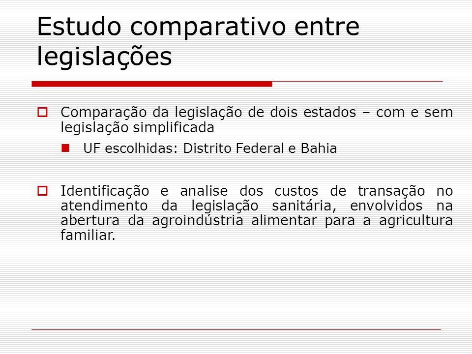 Estudo comparativo entre legislações