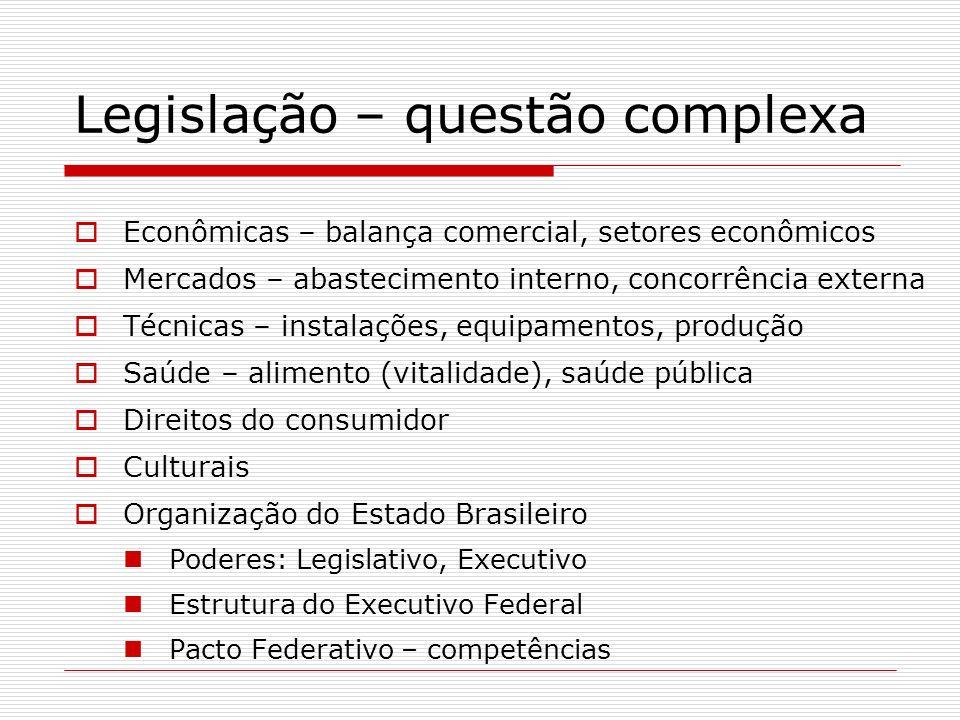 Legislação – questão complexa