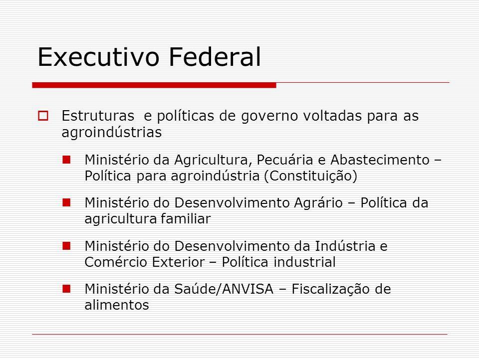 Executivo Federal Estruturas e políticas de governo voltadas para as agroindústrias.
