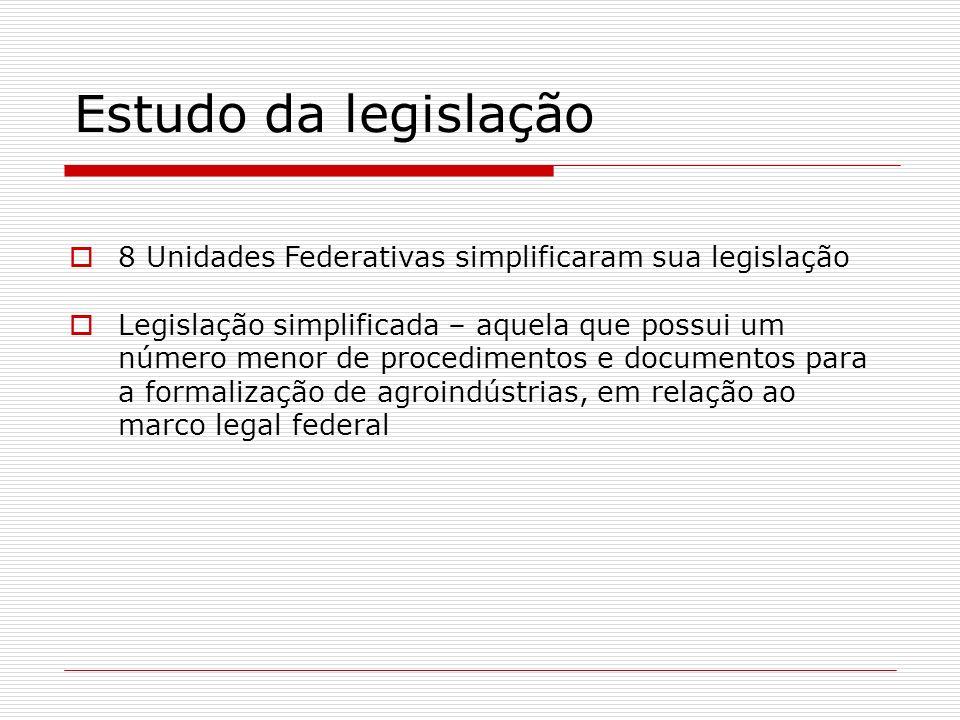 Estudo da legislação8 Unidades Federativas simplificaram sua legislação.
