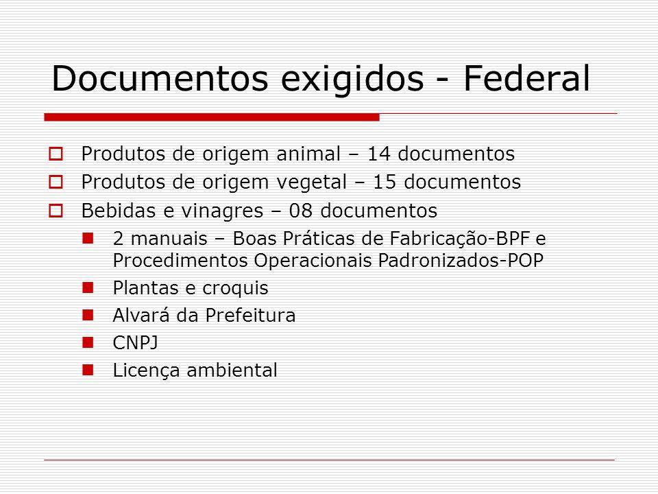Documentos exigidos - Federal