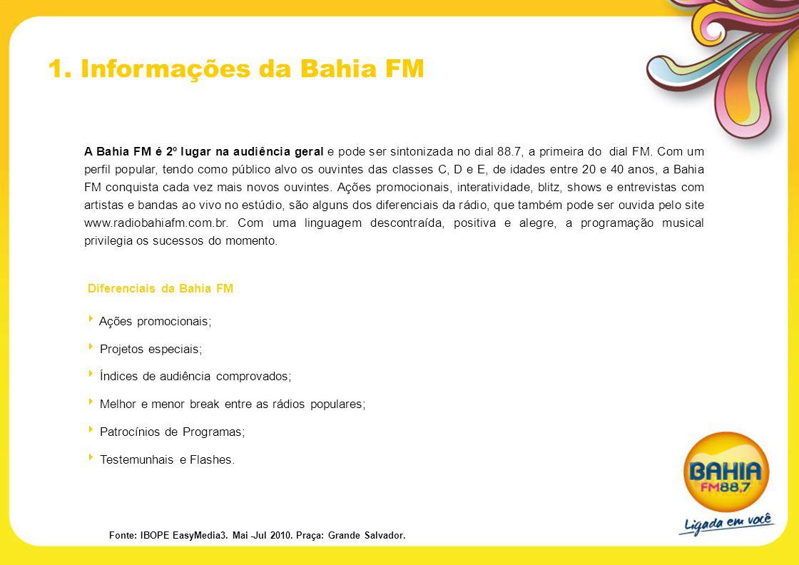 1. Informações da Bahia FM