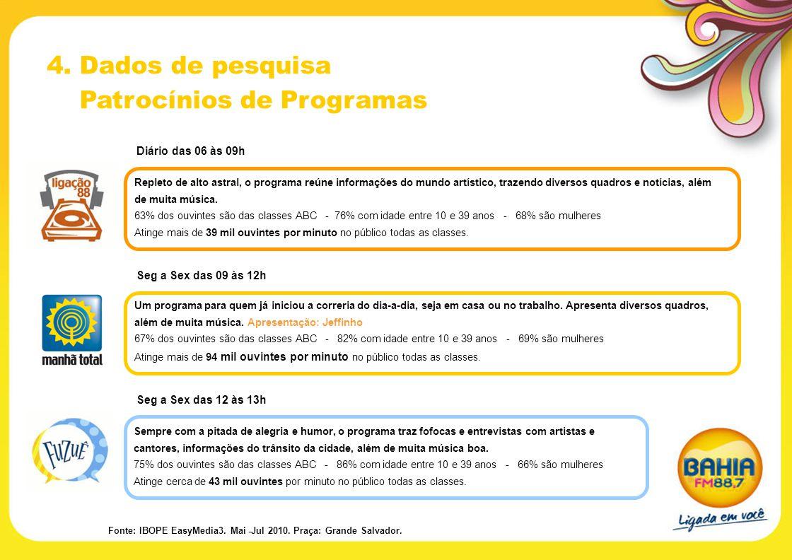 Patrocínios de Programas