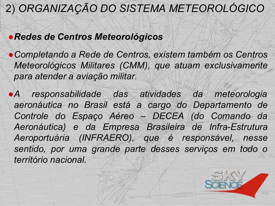2) ORGANIZAÇÃO DO SISTEMA METEOROLÓGICO