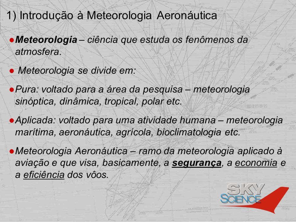 1) Introdução à Meteorologia Aeronáutica