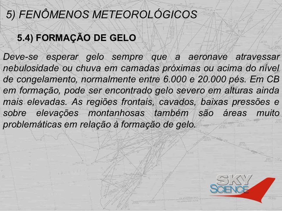 5) FENÔMENOS METEOROLÓGICOS