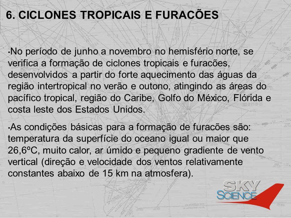 6. CICLONES TROPICAIS E FURACÕES