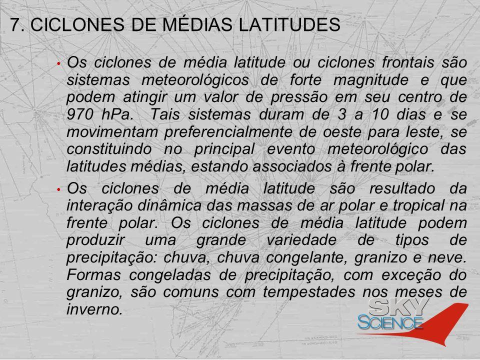 7. CICLONES DE MÉDIAS LATITUDES