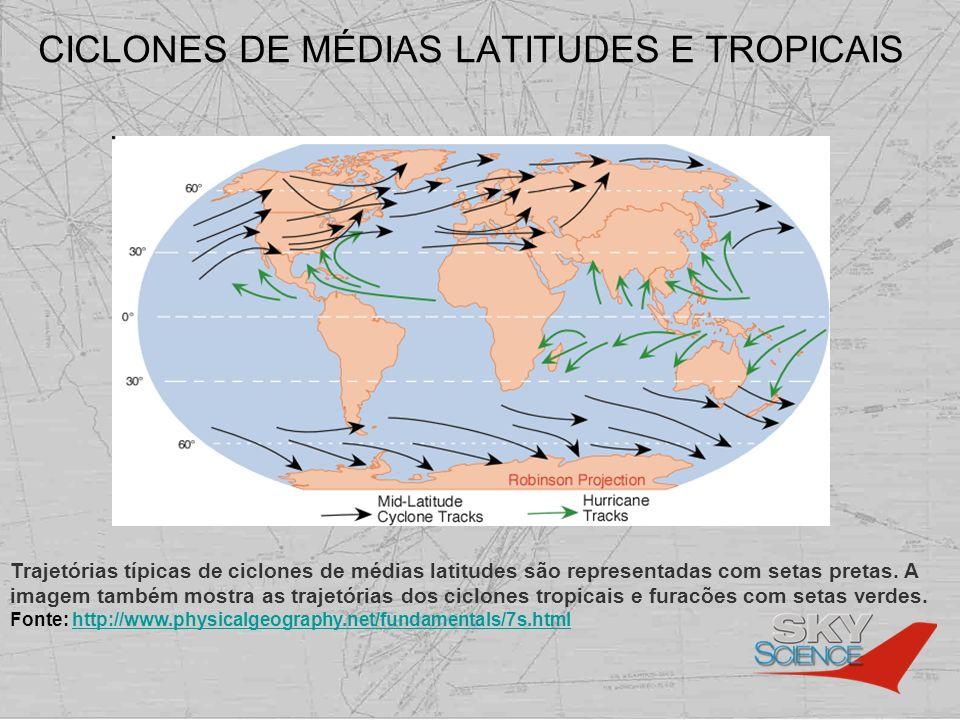 CICLONES DE MÉDIAS LATITUDES E TROPICAIS
