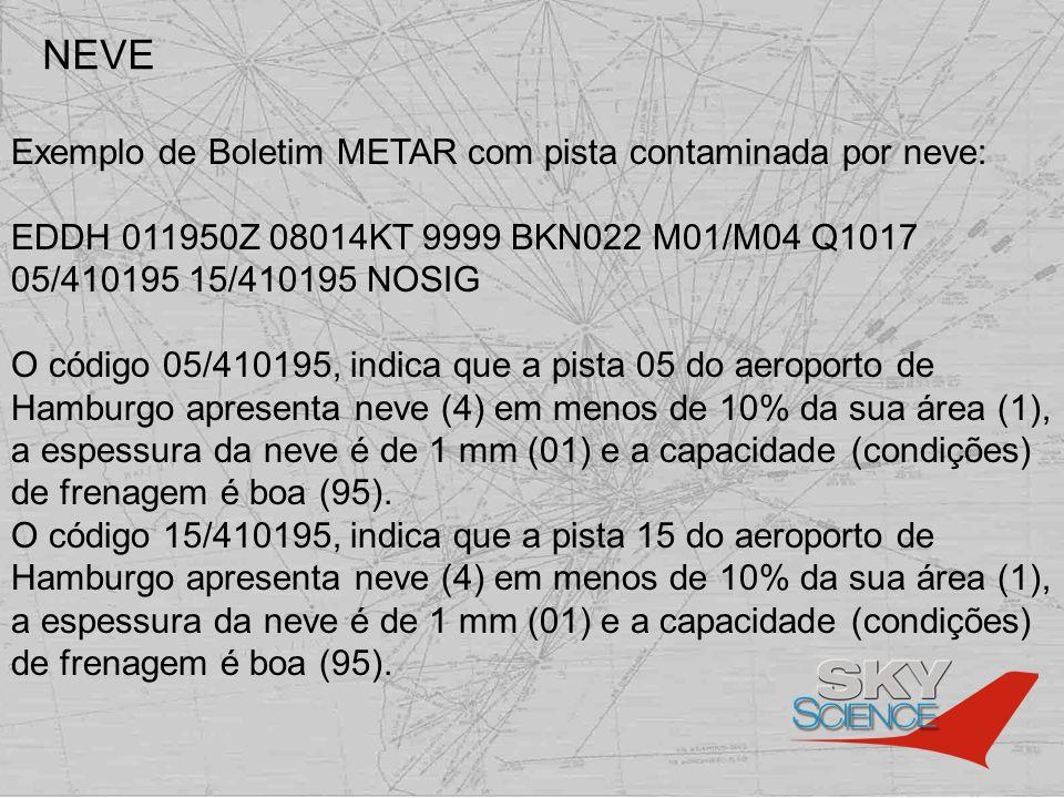 NEVE Exemplo de Boletim METAR com pista contaminada por neve:
