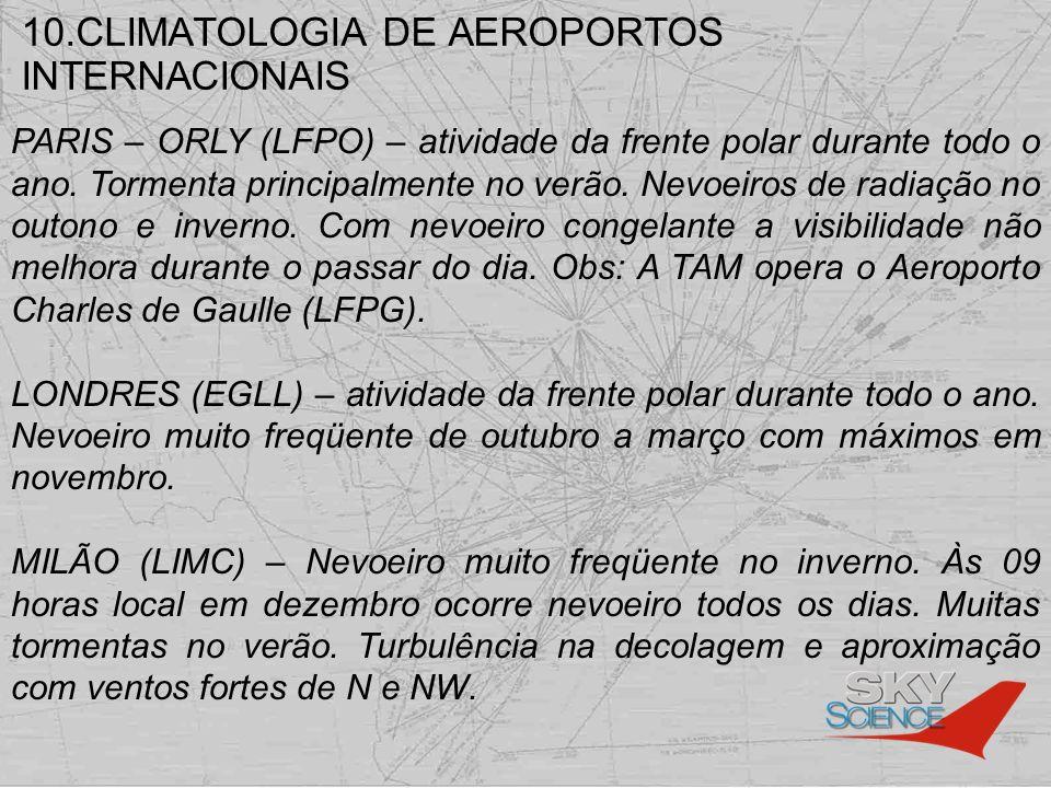 10.CLIMATOLOGIA DE AEROPORTOS INTERNACIONAIS