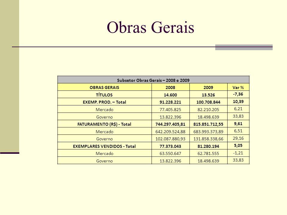 Obras Gerais Subsetor Obras Gerais – 2008 e 2009 OBRAS GERAIS 2008