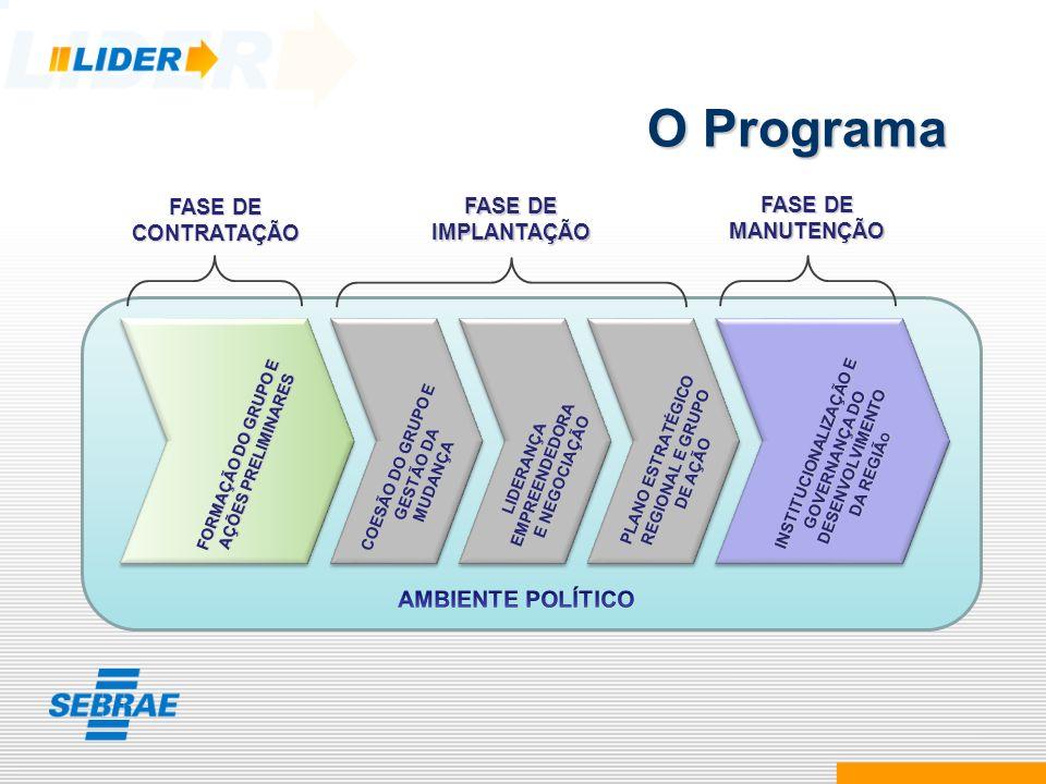 O Programa AMBIENTE POLÍTICO FASE DE FASE DE FASE DE CONTRATAÇÃO