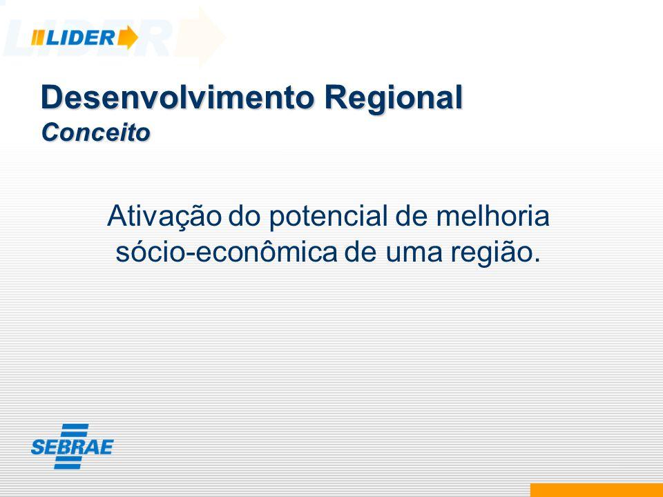Desenvolvimento Regional Conceito