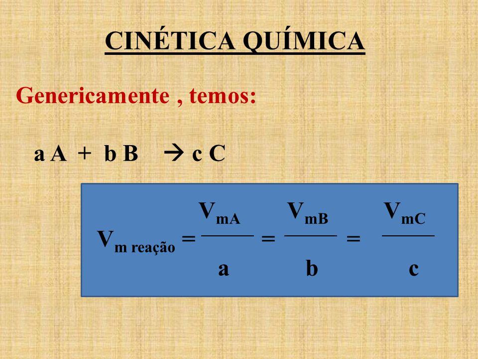 CINÉTICA QUÍMICA Genericamente , temos: a A + b B  c C VmA VmB VmC
