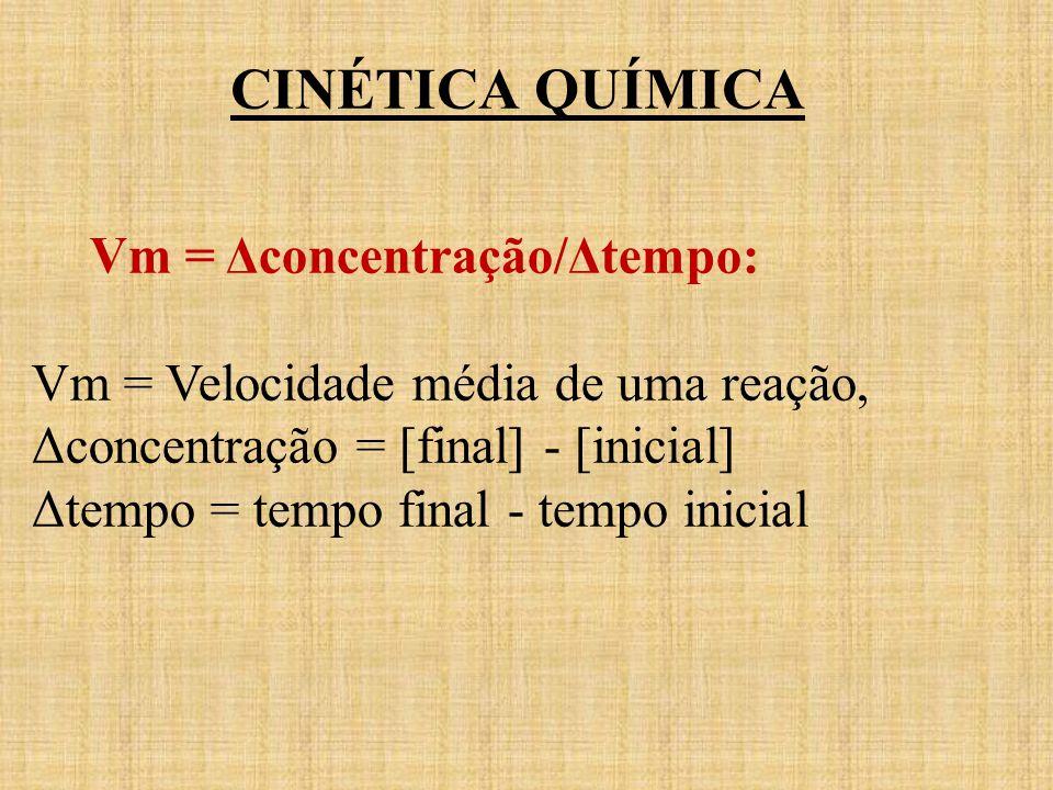 CINÉTICA QUÍMICA Vm = Δconcentração/Δtempo: