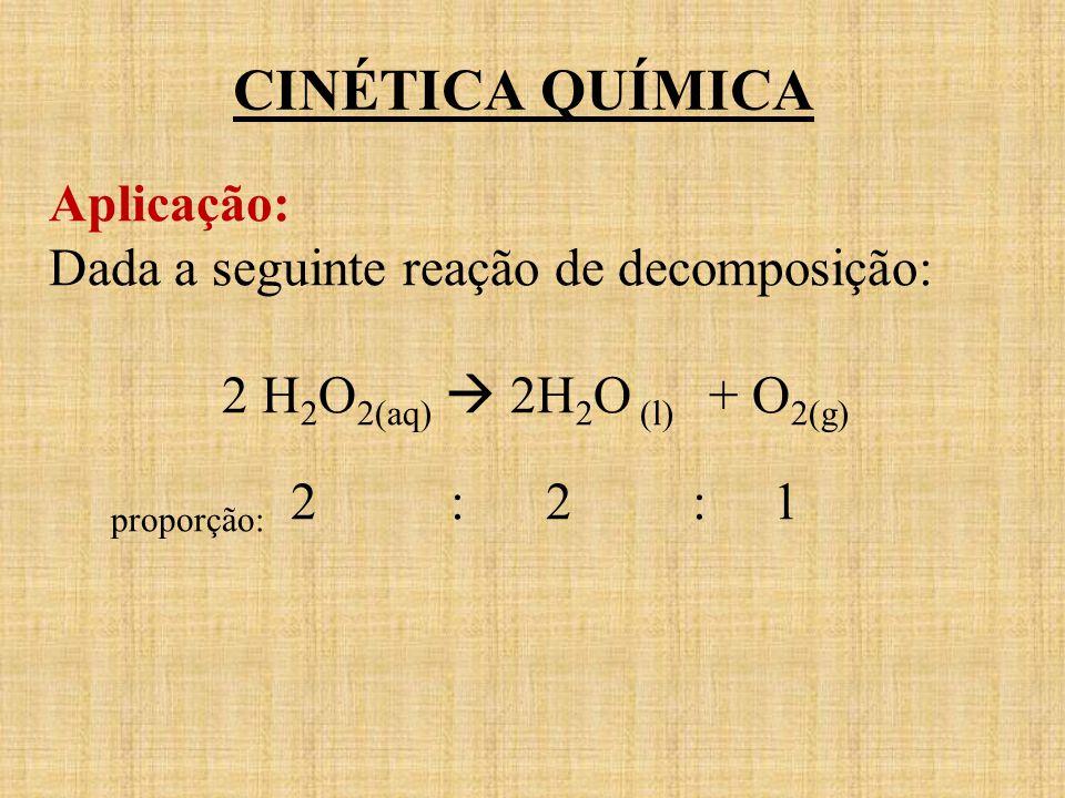 CINÉTICA QUÍMICA Aplicação: Dada a seguinte reação de decomposição: