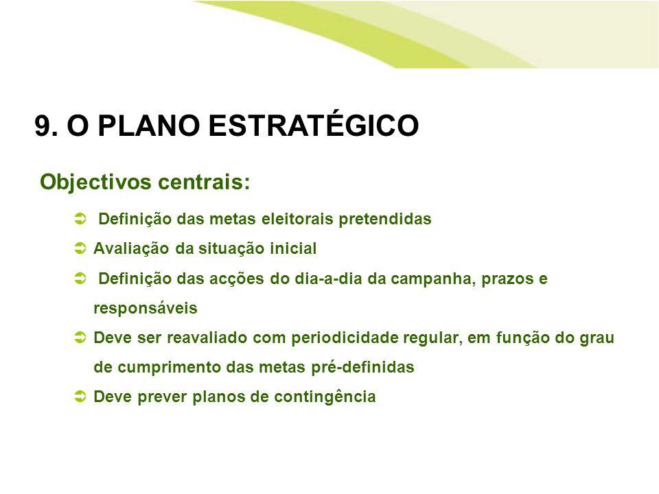 9. O PLANO ESTRATÉGICO Objectivos centrais: