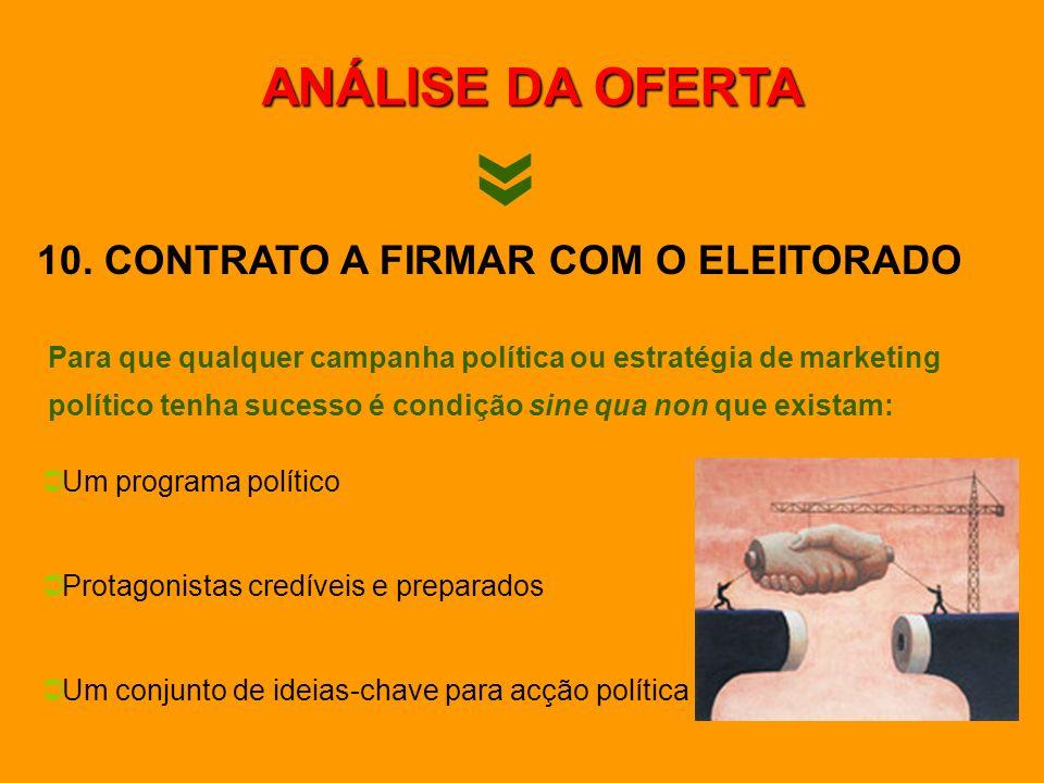 » ANÁLISE DA OFERTA 10. CONTRATO A FIRMAR COM O ELEITORADO