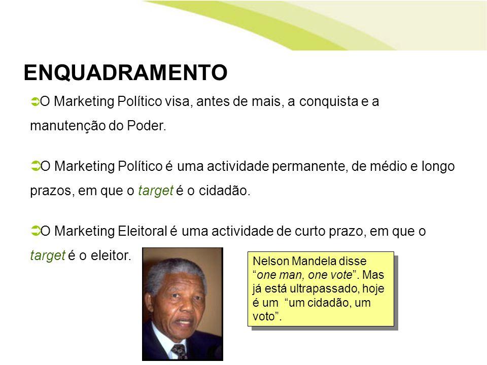ENQUADRAMENTO O Marketing Político visa, antes de mais, a conquista e a manutenção do Poder.